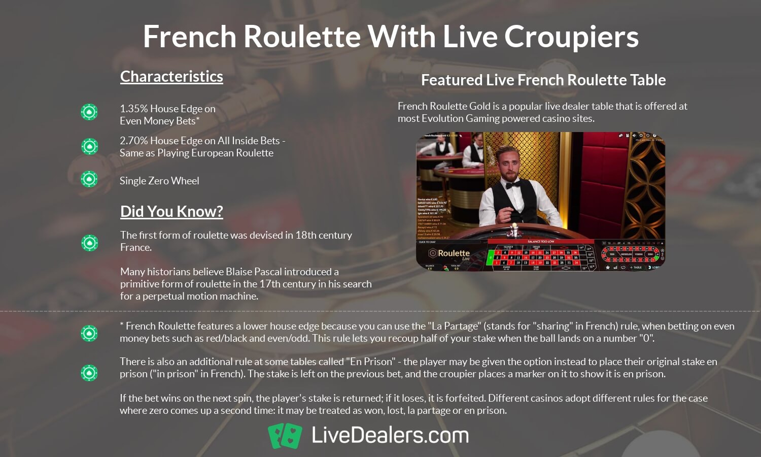 french roulette with live dealers
