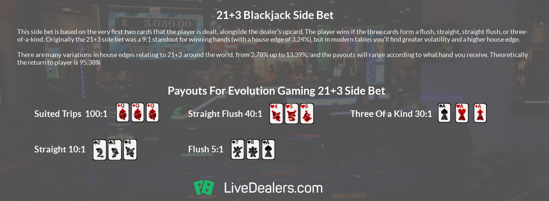 21+3 blackjack sidebet