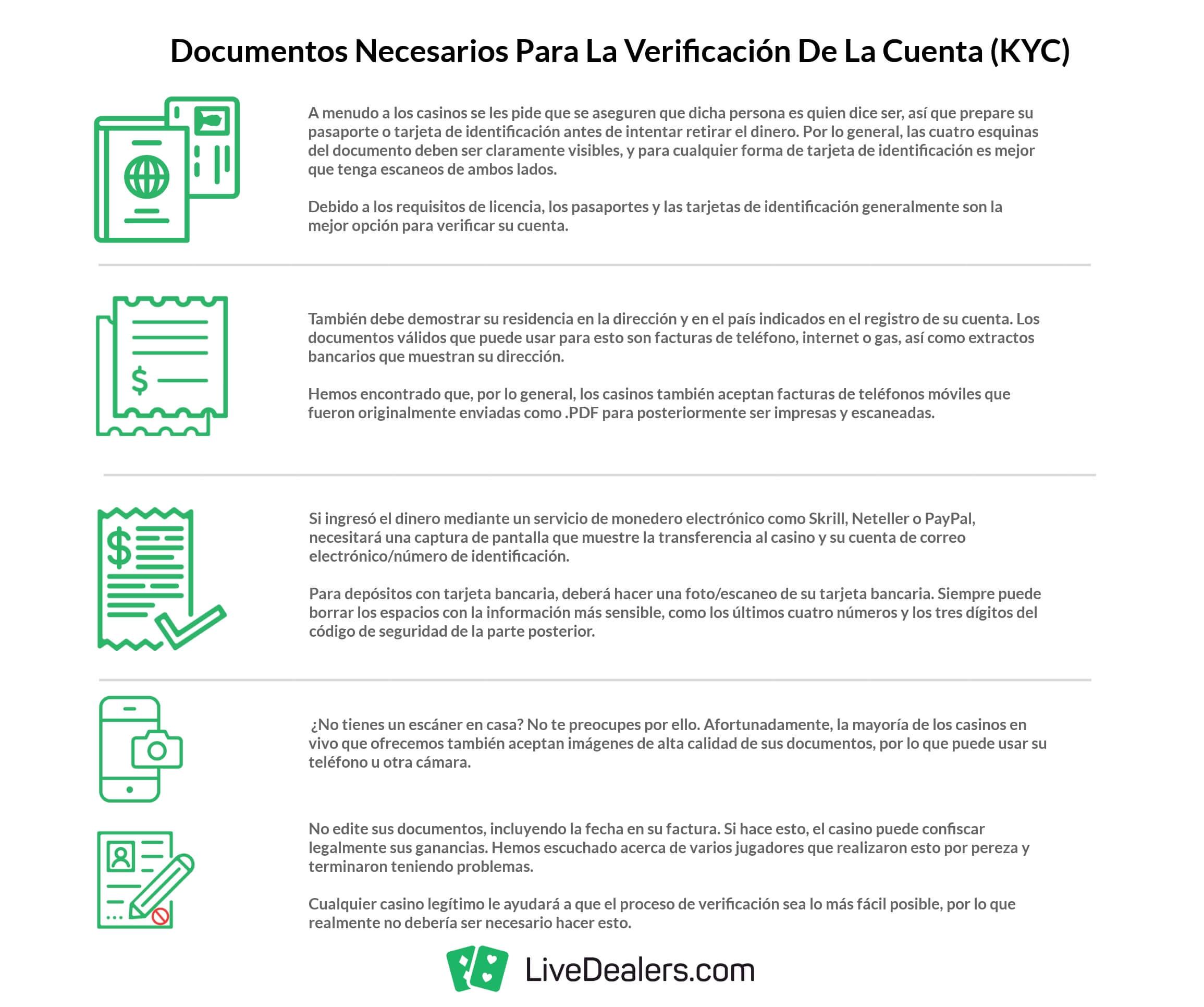 KYC-Spanish