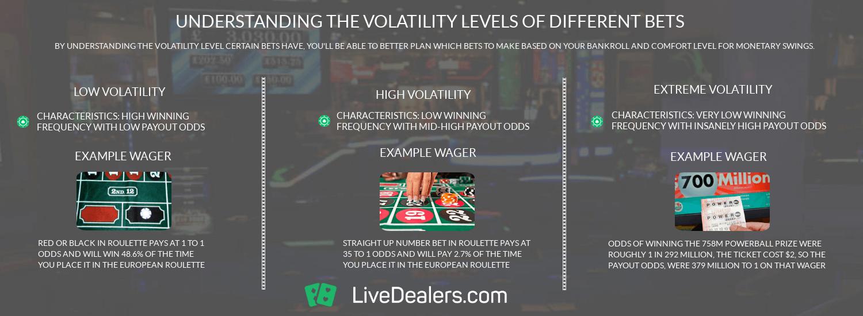 Volatility-banner