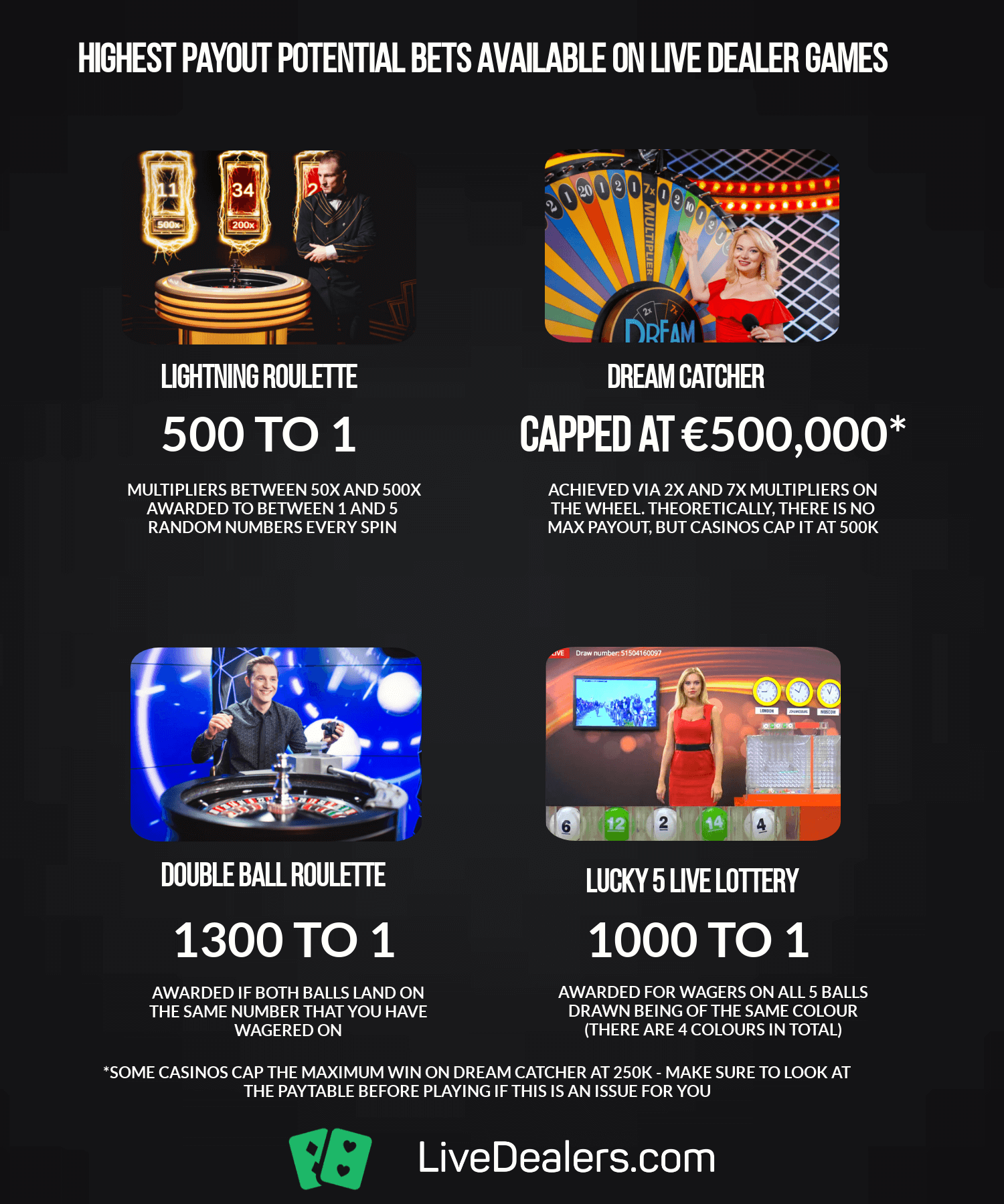 highest bet multiplier on live dealer casino games