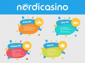 nordicasino-prepares-comp-points-for-customers