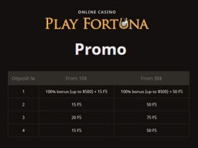 Play Fortuna Awards Customers with Spins Every Week